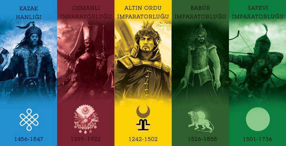 حکومت ترکان
